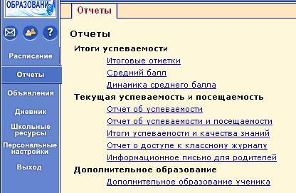 Сетевой город нижний тагил гимназия 86 - 3